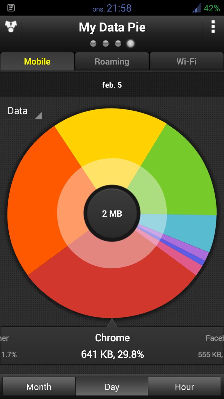 526_4_chrome_data