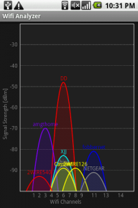wifi_analyzer_1